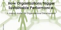 How Organizations Trigger Sustainable Performance.